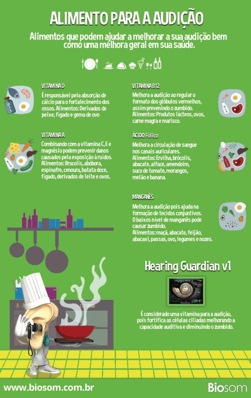 4 Tipos de Vitaminas para Aliviar o Zumbido no Ouvido