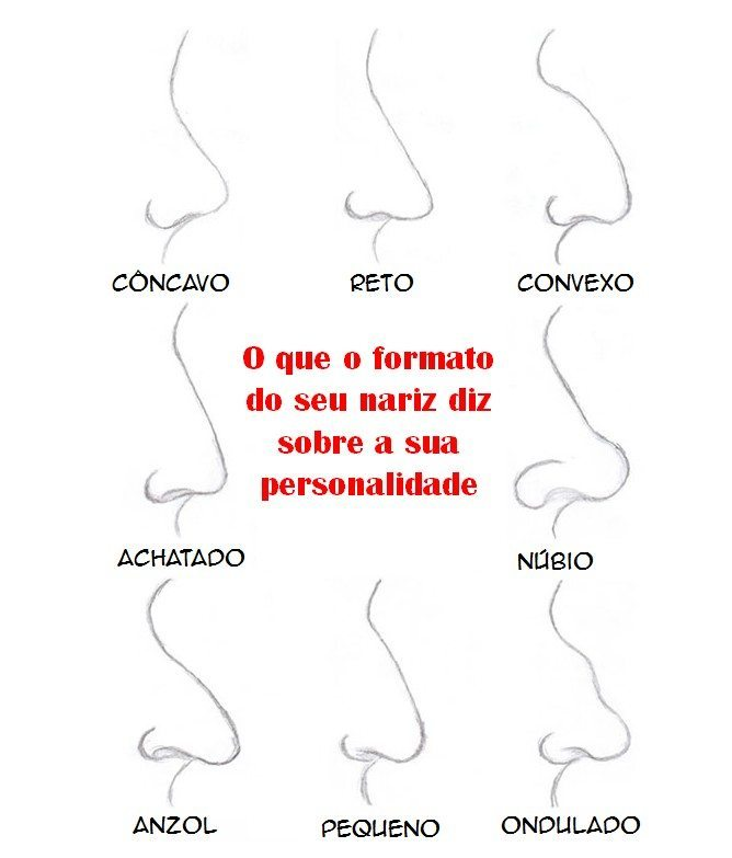 O que o seu nariz diz sobre a sua personalidade