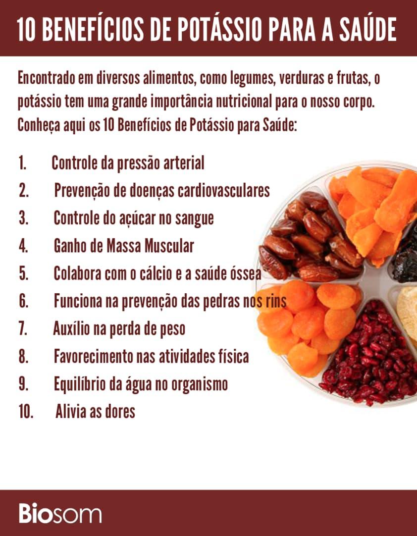10 Benefícios Incríveis de Potássio e Principais Alimentos