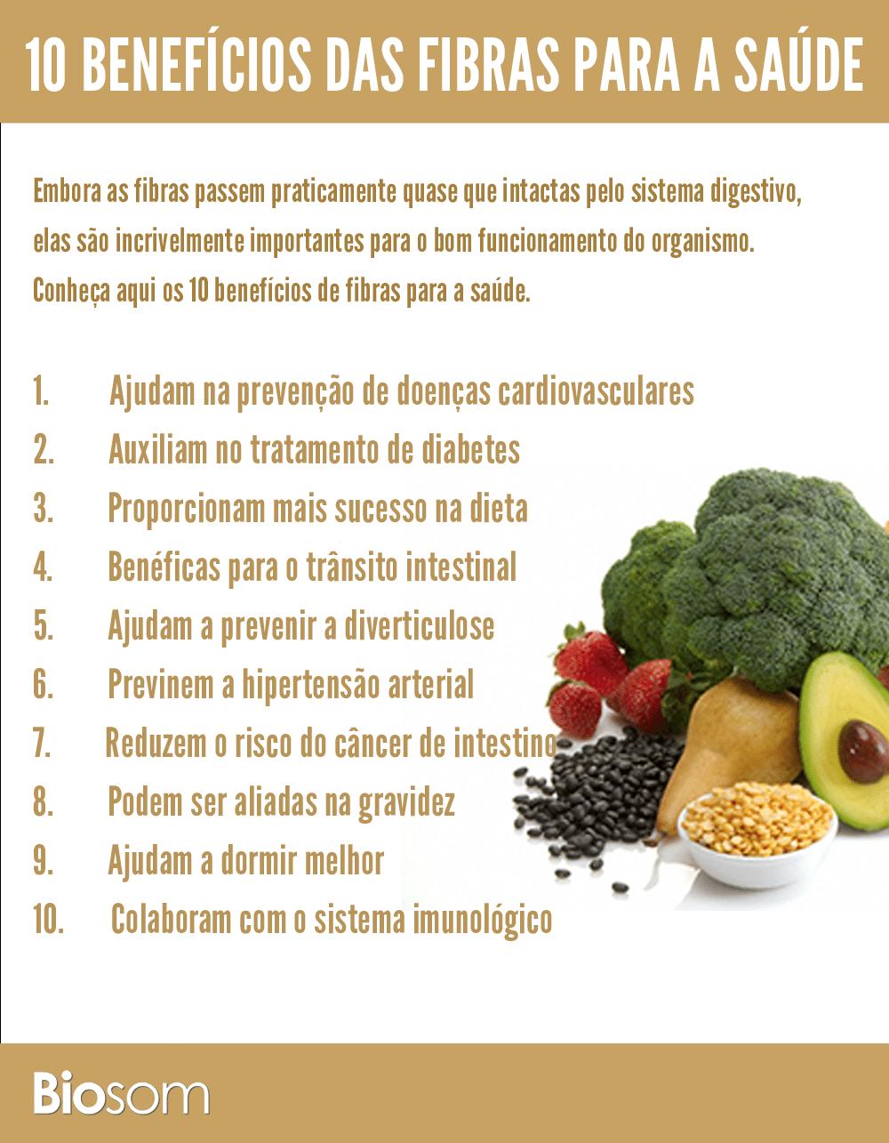 10 benefícios de fibras para a saúde - infográfico