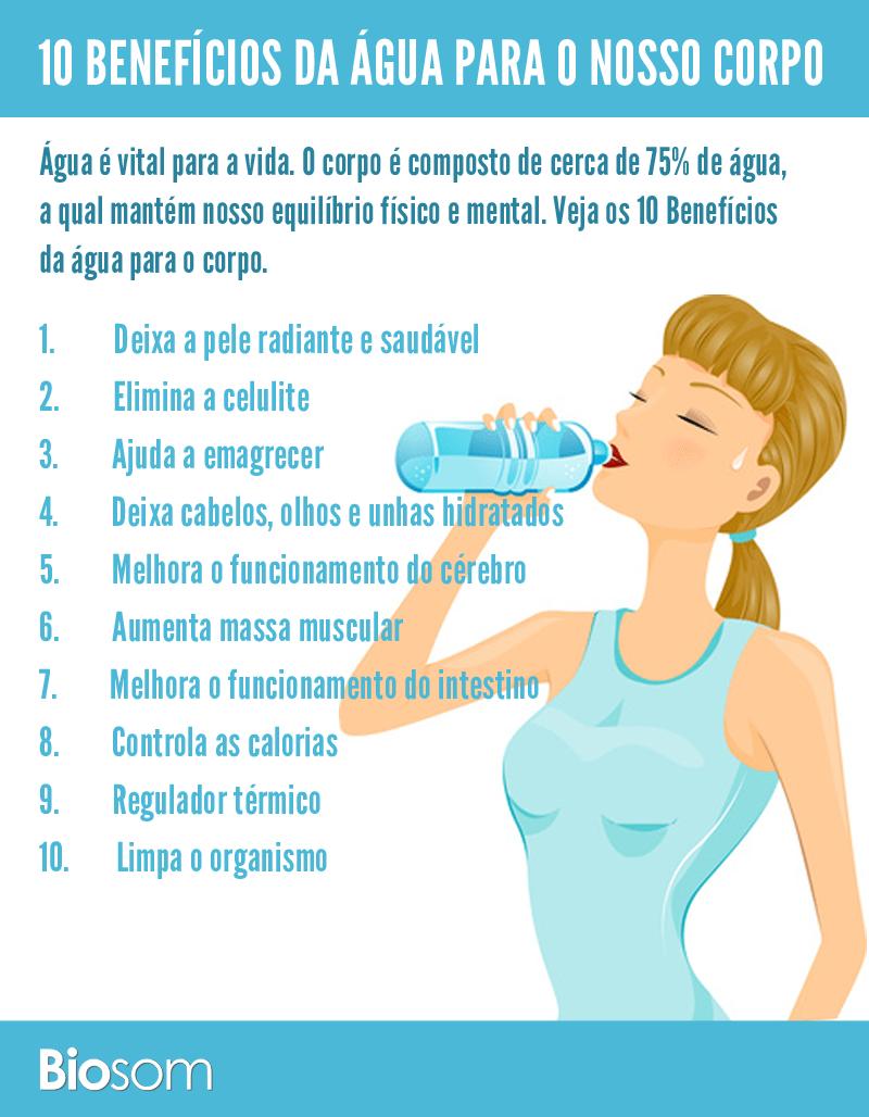 10 Benefícios da Água para o Nosso Corpo