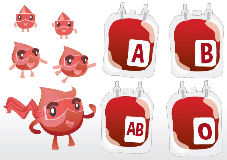 Tipos Sanguíneos Quem Pode Doar Sangue Para Quem Biosom