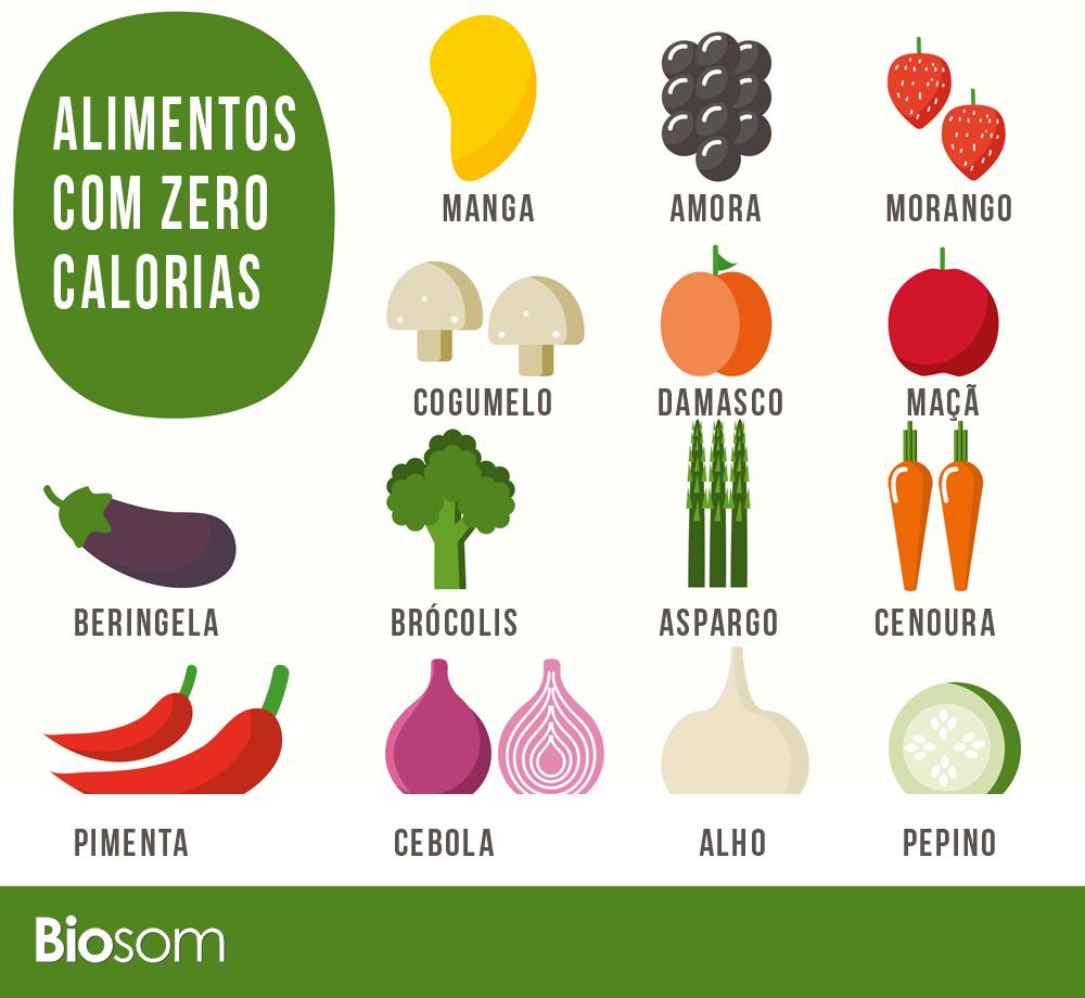 alimentos com zero calorias que irão te fazer perder barriga