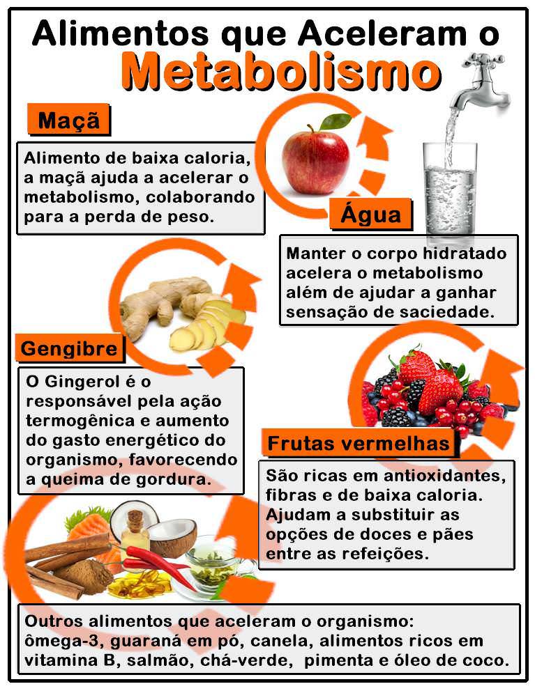 Alimentos que aceleram o metabolismo - como emagrecer rápido